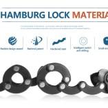 Lock Material